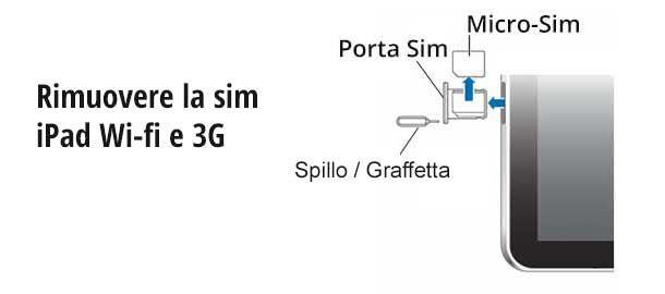 sostituire sim ipad 3g-wifi
