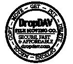 dropbox in iwork