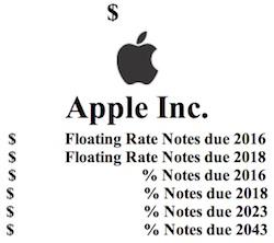 apple_apr13_bonds