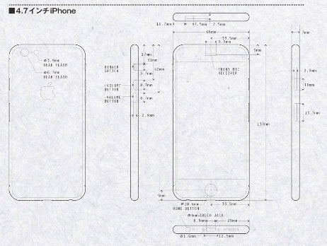 iphone6 concept