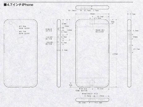 iphone6 concept