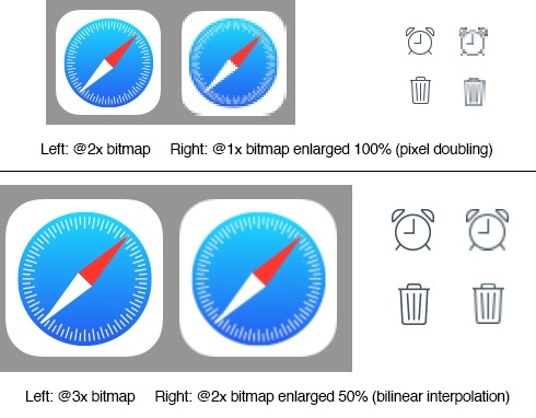 icone iphone 6