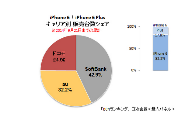 iphone 6 giappone
