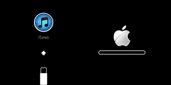Scchermo bloccato iphone ipad