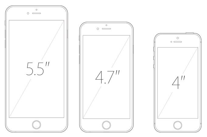 dimensioni schermo iphone
