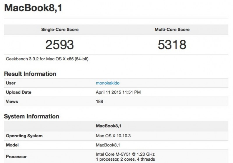 geekbench macbook