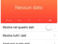 Come attivare l'app contapassi iPhone