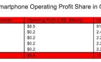 strategy-analytics-smartphone-profits-q3-2016